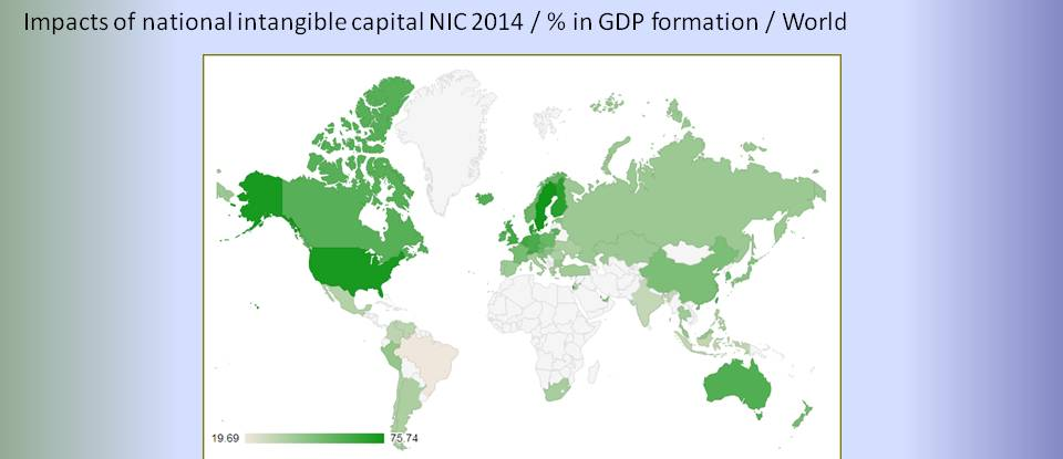 bimac NIC / Impact of world national intangible capital NIC 2014