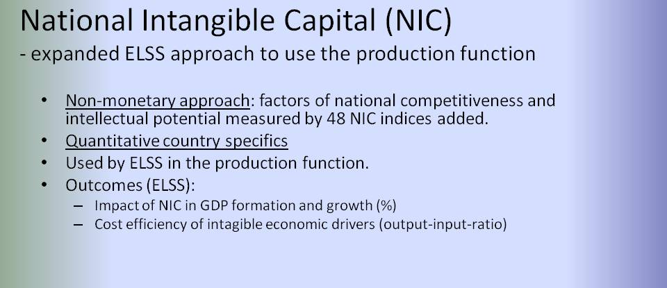 bimac NIC / NIC ELSS production function approach / Monetary and Nonmonetary measures
